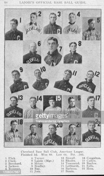 Photo collage depicts players from the Cleveland Naps baseball team Cleveland Ohio winter 1906 Pictured are left to right top to bottom Elmer Flick...