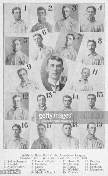 Photo collage depicts players from the Philadelphia Athletics baseball team, Philadelphia, Pennsylvania, winter 1906. Pictured are, left to right,...