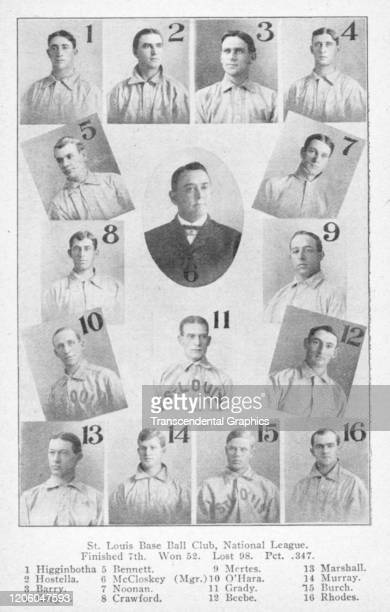 Photo collage depicts players from the St Louis Cardinals baseball team St Louis Missouri winter 1906 Pictured are left to right top to bottom Irv...
