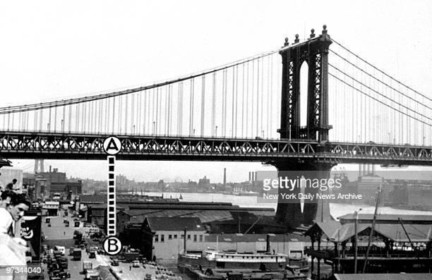 Photo diagram shows spot on the Manhattan Bridge and South St in Manhattan where Roy Emery hurled his 2yearold daughter Jean to her death and then...