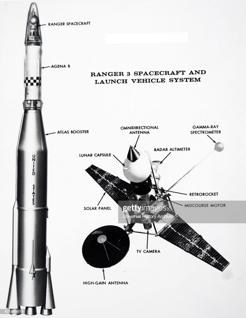 Photograph of an advanced model of the Ranger 3 spacecraft and the Launch Vehicle. Dated 20th century.