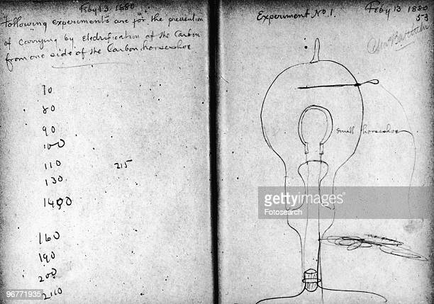 A Photograph of an Early Sketch of a Light Bulb by Thomas Edison on February 13 1880