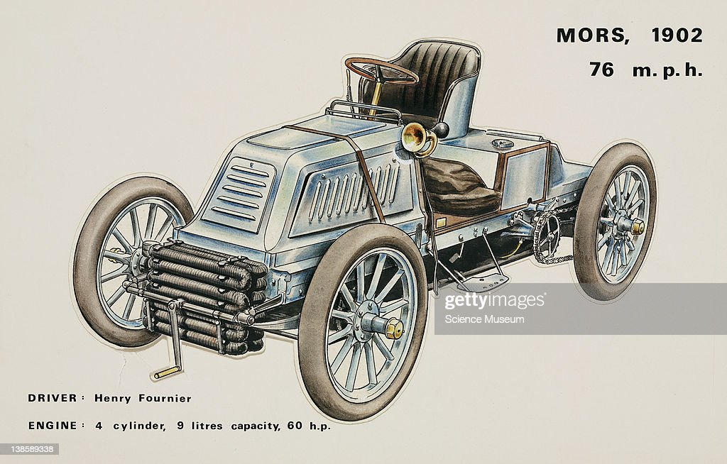 Mors world land speed record car, 1902. Pictures   Getty Images