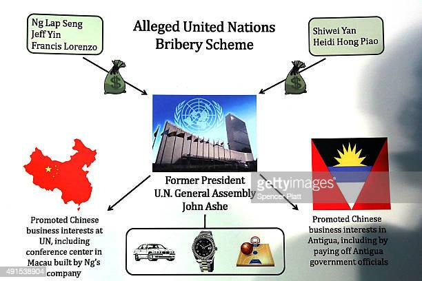A picture board used by Preet Bharara US Attorney for the Southern District of New York shows that a former president of the United Nations General...