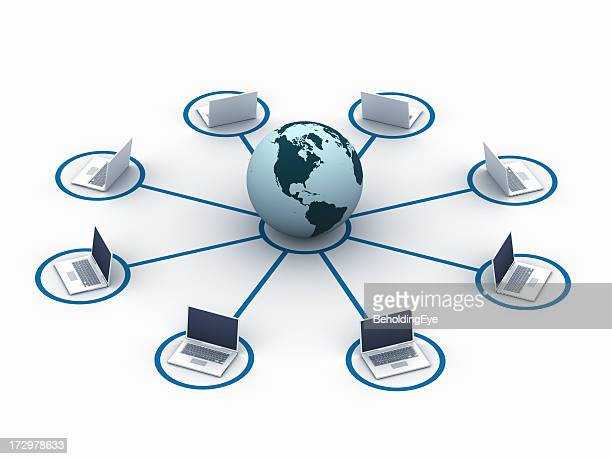 A picture depicting the American laptop network