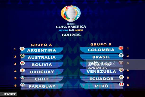 Picture of the screen displaying the groups for the Copa America 2020 football tournament taken at the end of the draw in Cartagena Colombia on...