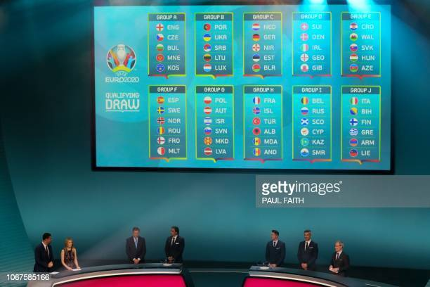 A picture shows the completed groups displayed on a screen during the UEFA Euro 2020 football competition qualifying draw in Dublin on December 2 2018