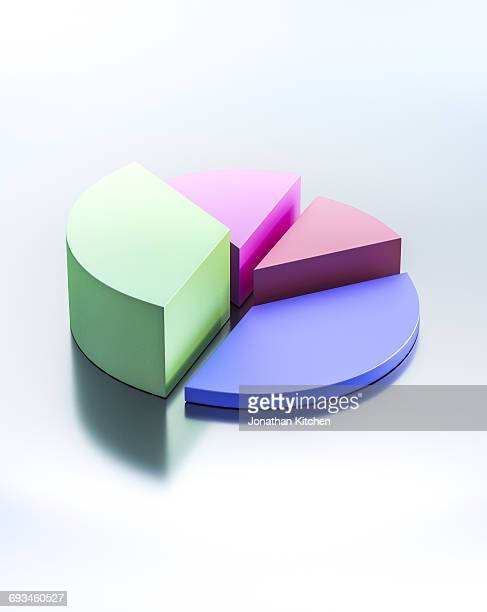 Pie chart made from sections 4