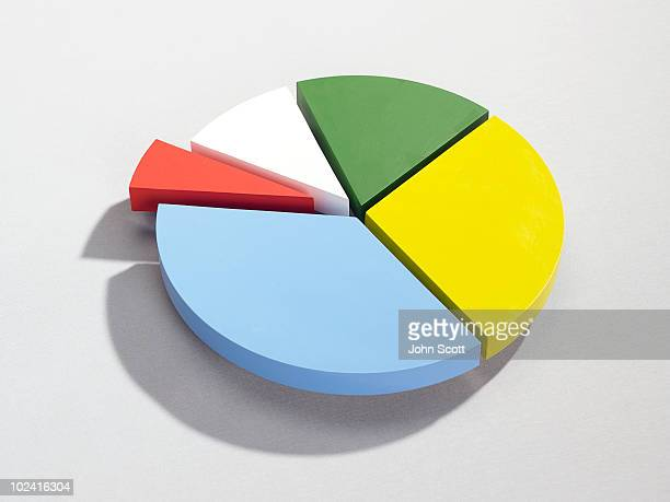 pie chart - pie chart stock pictures, royalty-free photos & images