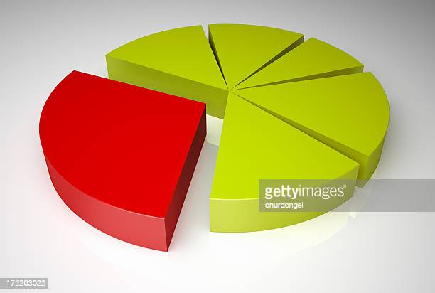 pie chart - shareholder stock pictures, royalty-free photos & images