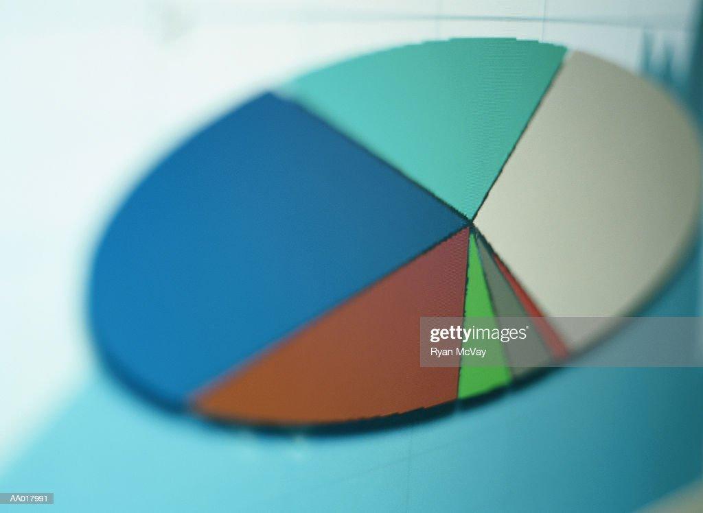 Pie Chart : Stock Photo