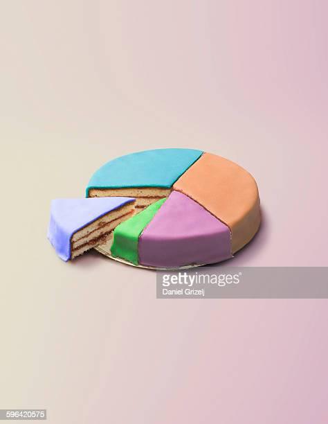 piece of cake circle chart