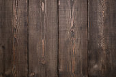 http://www.istockphoto.com/photo/wood-texture-gm832569196-135457445