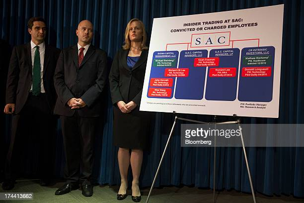 A placard describing insider trading at SAC is displayed during a news conference in New York US on Thursday July 25 2013 SAC Capital Advisors LP the...