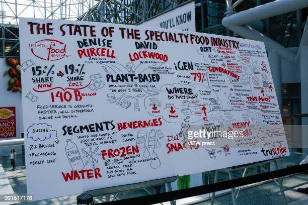 A placard is seen during The Summer Fancy Food Show at the Javits Center in the borough of Manhattan on July 02 2018 in New York The Summer Fancy...