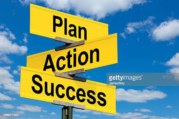 Plan, Action, Success, Intersection Road Sign