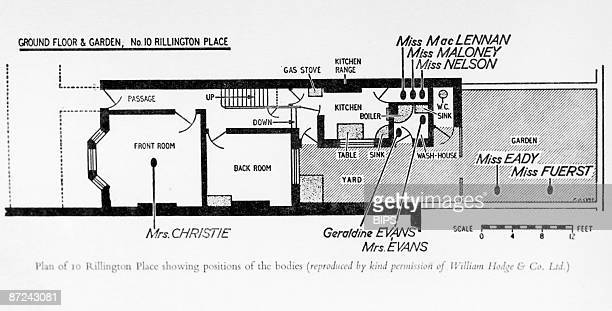 A plan of the ground floor and garden of 10 Rillington Place in London showing the location of the bodies of murder victims Ethel Christie Hectorina...