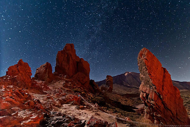 Planet in Teide National Park