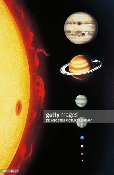 Planets of the Solar System from the smallest Mercury Mars Venus Earth Uranus Saturn Jupiter Drawing