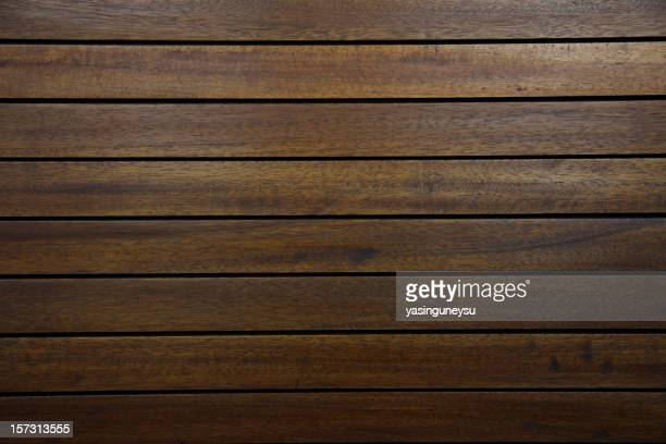 Plank Hintergrund