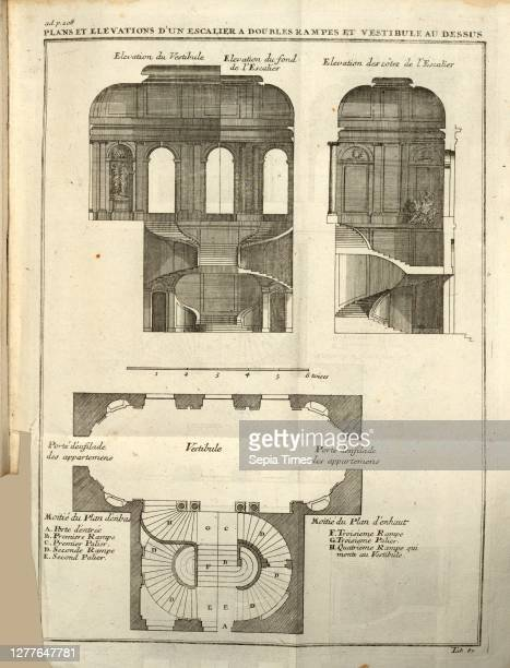 Plans and elevations of a staircase with double ramps and vestibule above, Floor plan and elevation of a double staircase and vestibule, tab. 87,...