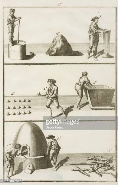 Plate 2, Tratado instructivo, y práctico, sobre el arte de la tintura: reglas experimentadas y metódicas para tintar sedas, lanas, hilos de todas...