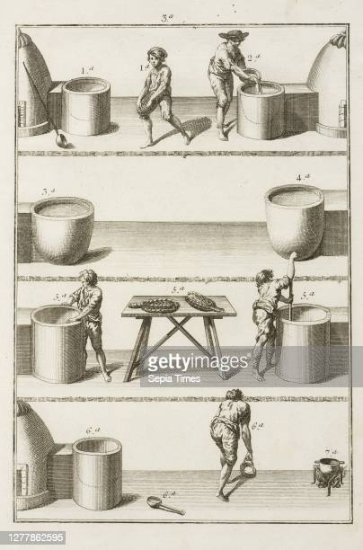 Plate 3, Tratado instructivo, y práctico, sobre el arte de la tintura: reglas experimentadas y metódicas para tintar sedas, lanas, hilos de todas...