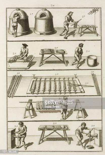 Plate 7, Tratado instructivo, y práctico, sobre el arte de la tintura: reglas experimentadas y metódicas para tintar sedas, lanas, hilos de todas...