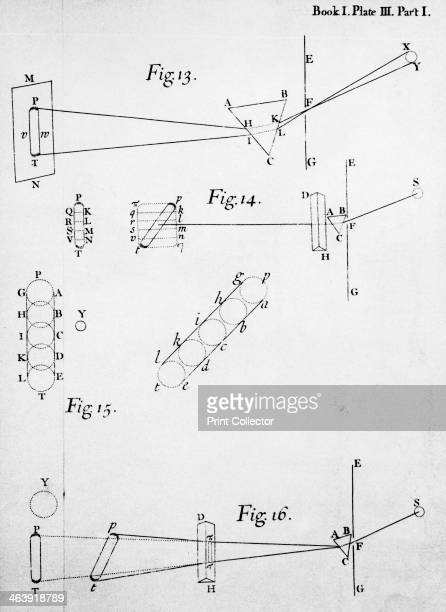 Plate from Opticks, by Isaac Newton, showing the splitting of light through prisms, 1704. English physicist and mathematician Newton first separated...