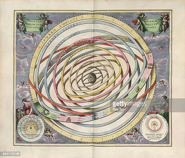 A plate from the cosmographical atlas Harmonia Macrocosmica by Andreas Cellarius The scenography of the planetary orbits encompassing the Earth