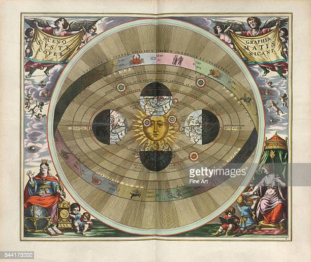 A plate from the cosmographical atlas Harmonia Macrocosmica by Andreas Cellarius Scenography of the Copernican world system