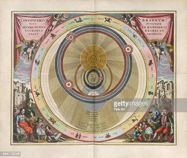 A plate from the cosmographical atlas Harmonia Macrocosmica by Andreas Cellarius The planisphere of Tycho Brahe is depicted