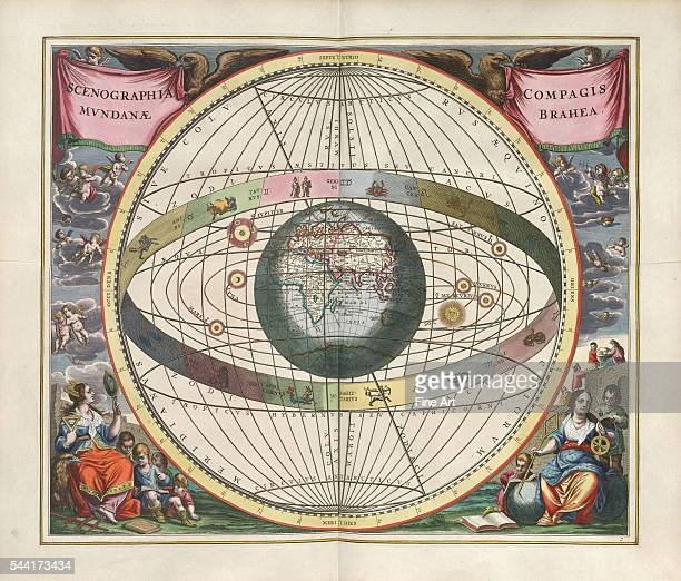 A plate from the cosmographical atlas Harmonia Macrocosmica by Andreas Cellarius Scenography of the world's construction according to Brahe