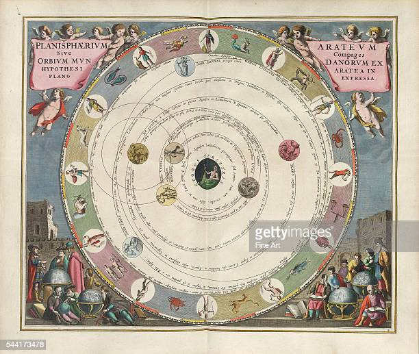 A plate from the cosmographical atlas Harmonia Macrocosmica by Andreas Cellarius The planisphere of Aratus or the composition of the heavenly orbits...