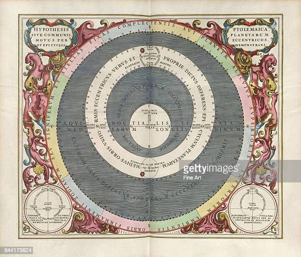 A plate from the cosmographical atlas Harmonia Macrocosmica by Andreas Cellarius The Ptolemaic or common hypothesis demonstrating the planetary...