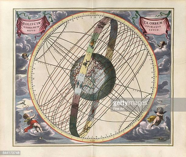 A plate from the cosmographical atlas Harmonia Macrocosmica by Andreas Cellarius The spiral revolution of the Sun around the Earth