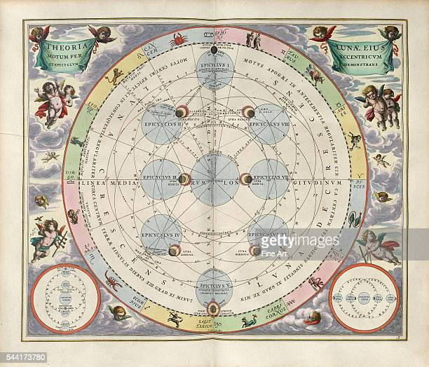 A plate from the cosmographical atlas Harmonia Macrocosmica by Andreas Cellarius Representation of the Moon showing its motion in an eccentric orbit...