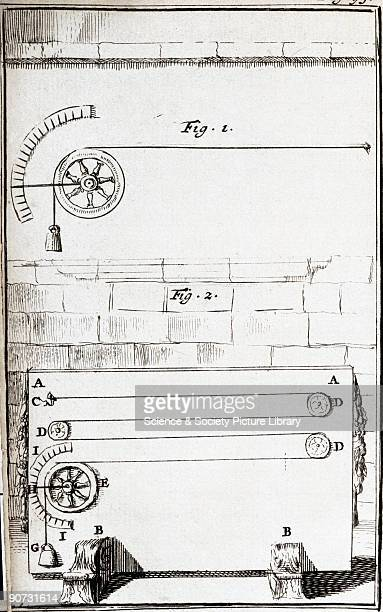 Plate from 'Traittez des Barometres Thermometres et Notiometres ou Hygrometres' by J D'Alence This diagram shows how dampness is indicated by changes...