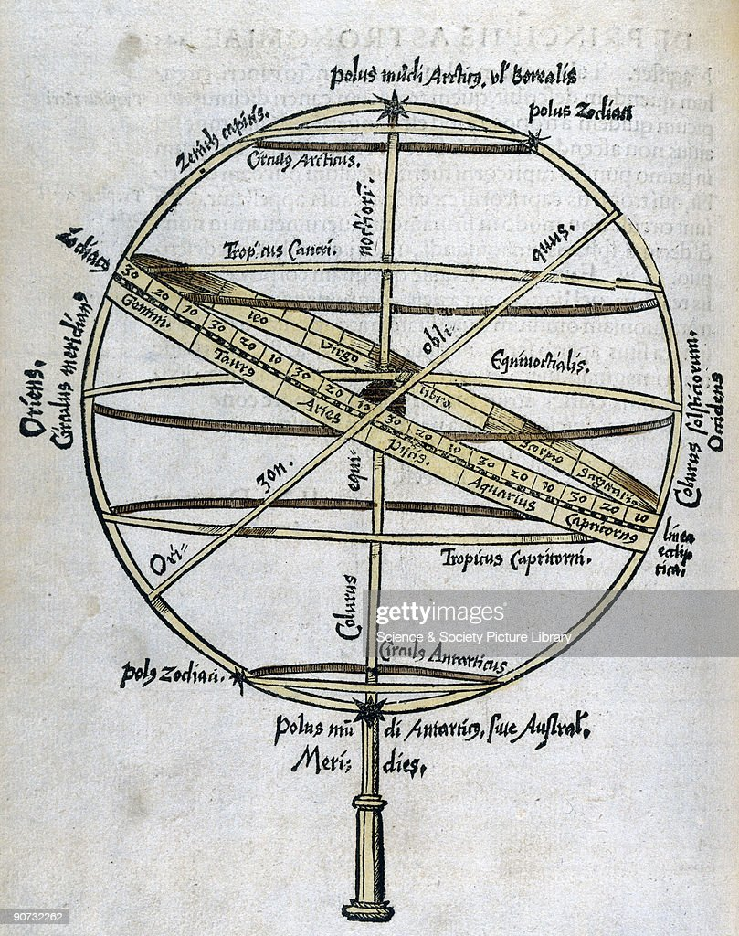 Plate Showing A Diagram Of A Ptolemaic Armillary Sphere  A    News Photo