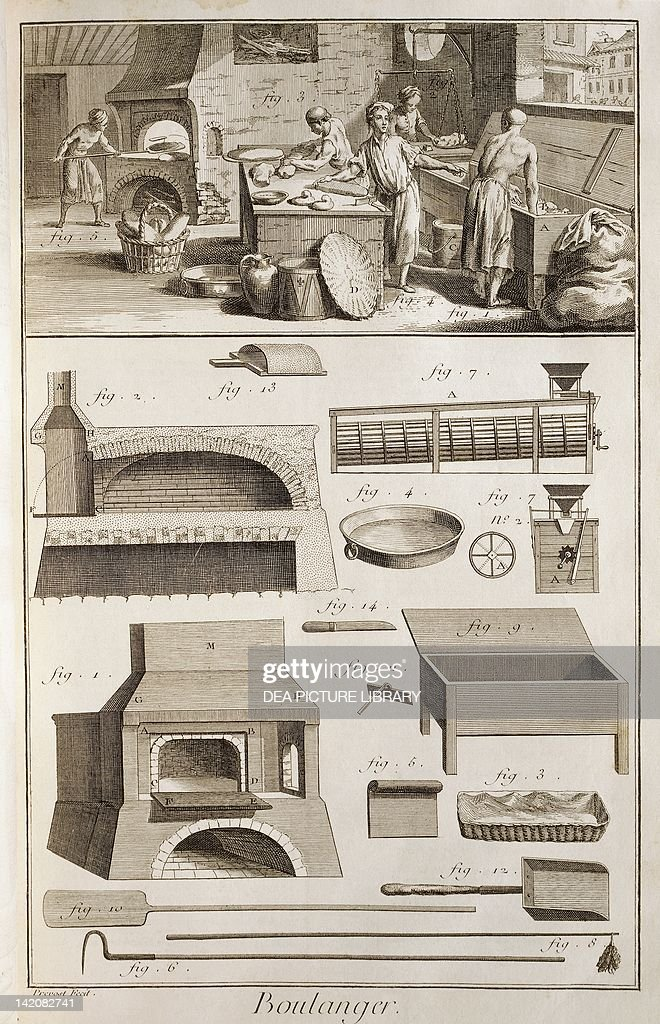 Plate showing bakers, oven and tools : News Photo