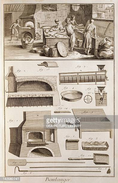 Plate showing bakers oven and tools Engraving from Denis Diderot Jean Baptiste Le Rond d'Alembert L'Encyclopedie 17511757 Entitled Boulanger