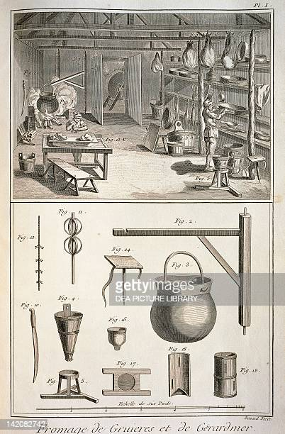 Plate showing cheese makers and tools Engraving from Denis Diderot Jean Baptiste Le Rond d'Alembert L'Encyclopedie 17511757 Entitled Fromage de...