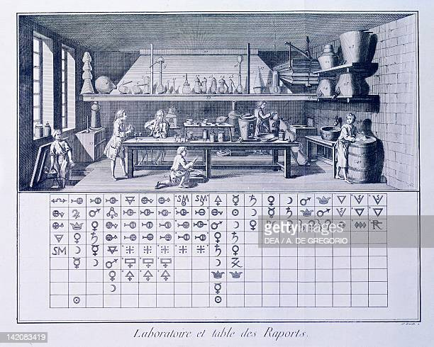 Plate showing chemical laboratory and table of affinities Engraving from Denis Diderot Jean Baptiste Le Rond d'Alembert L'Encyclopedie 17511757