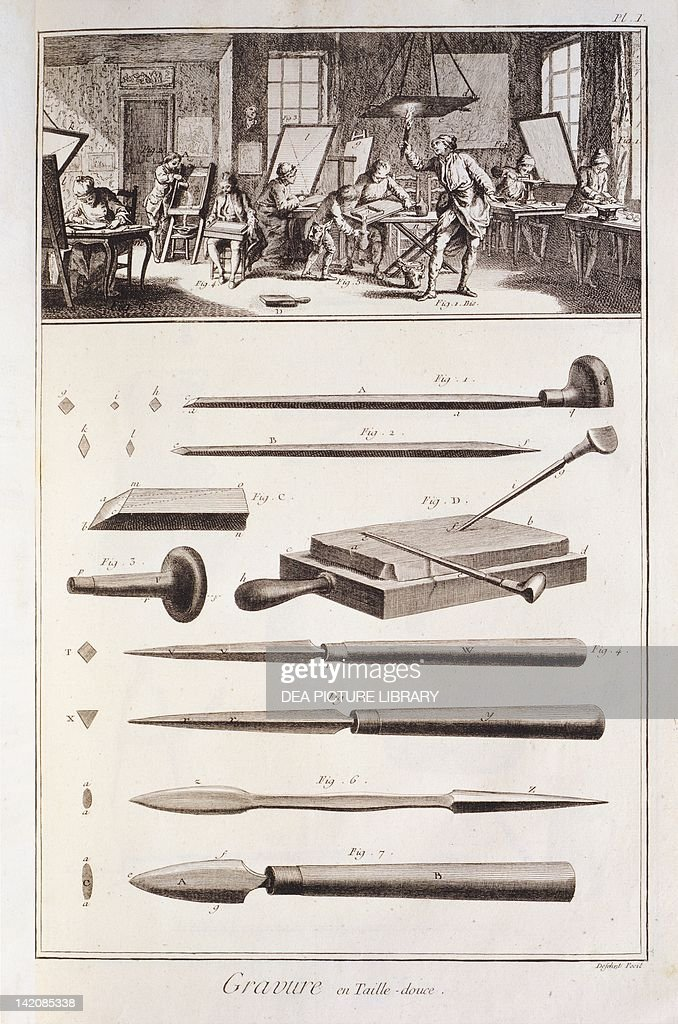 Plate showing intaglio printmaking and tools : News Photo