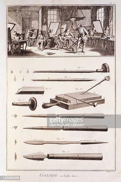 Plate showing intaglio printmaking and tools Engraving from Denis Diderot Jean Baptiste Le Rond d'Alembert L'Encyclopedie 17511757 Entitled Gravure...