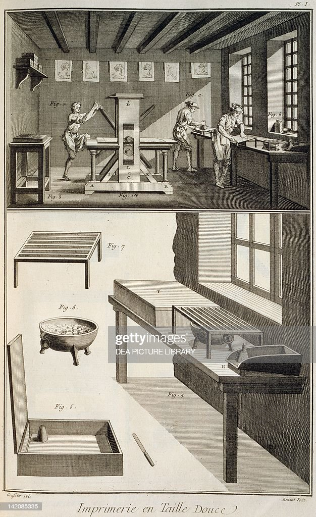 Plate showing rolling press printing and tools : News Photo