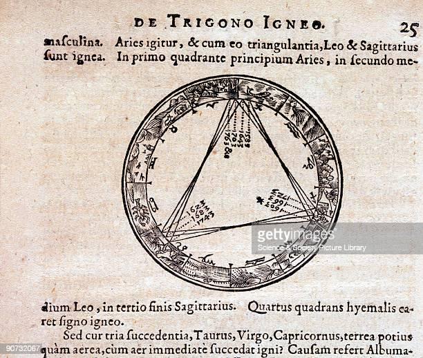 Plate taken from 'De Stella Nova in Pede Serpentarii' by Johannes Kepler published in Prague in 1606 Johannes Kepler was a German astronomer and...