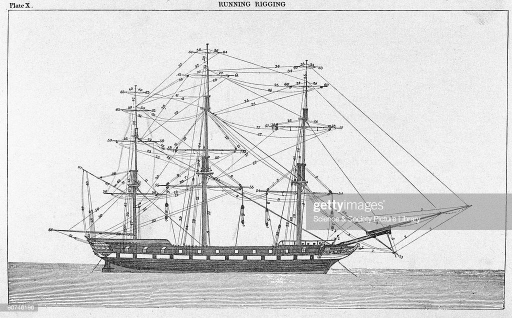 diagram of a sailing ship during 1848 car wiring diagrams explained \u2022  small sailboat cabin layouts sailboat running rigging diagram