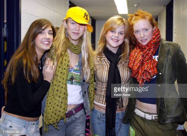 Play during 1061 BLI Winter Jam 2002 Backstage at Nassau Coliseum in Hempstead New York United States