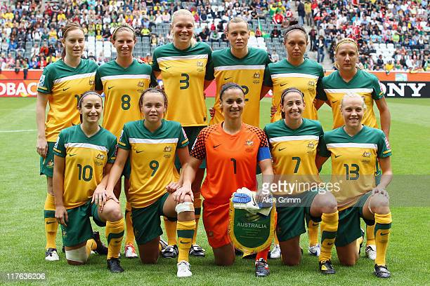 Players of Australia Collette McCallum Elise KellondKnight Kim Carroll Emily van Egmond Kyah Simon Lisa de Vanna Servet Uzunlar Caitlin Foord Melissa...